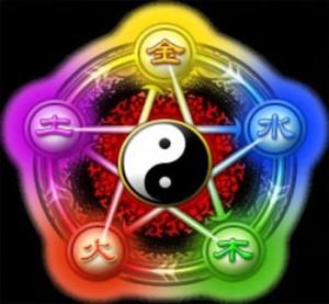 Five Energies
