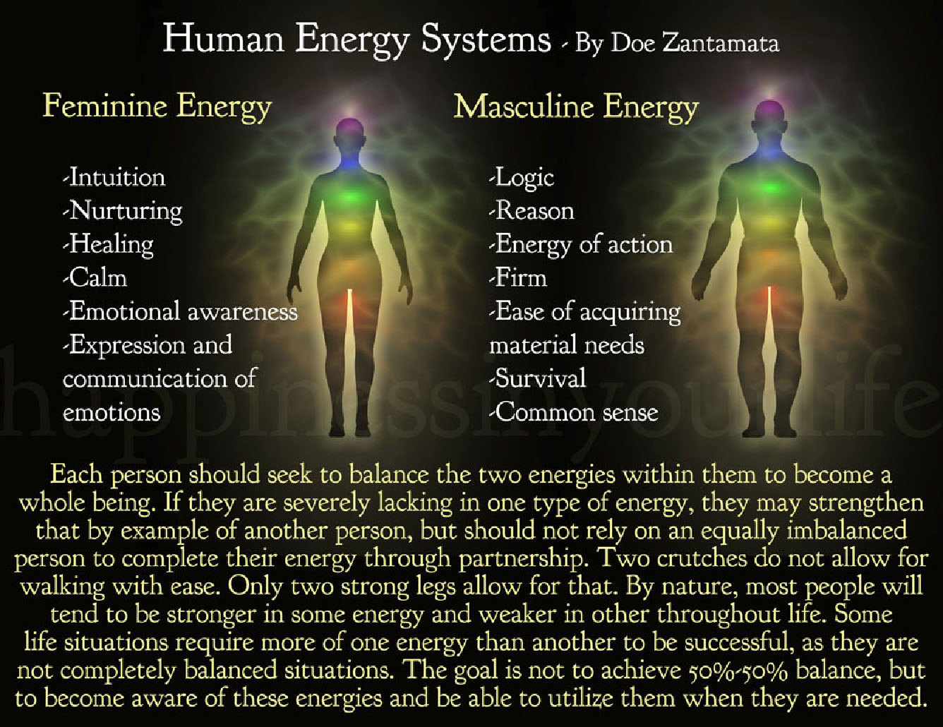 how to build energy in your body