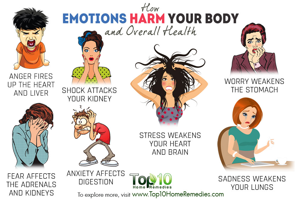 emotion-harms-your-body-rev
